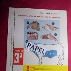 Carteles Publicitarios: CARNE DE VACUNO 4. DENOMINACION DE LAS CARNES DE TERCERA. SERIE1. . Lote 179083232