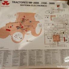 Carteles Publicitarios: CARTEL PLASTIFICADO DE TRACTORES MASSEY FERGUSON 3000-3100-3600 SISTEMA ELECTRONICO. Lote 230923600