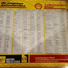 Carteles Publicitarios: ANTIGUO CARTEL LUBRICANTES SHELL - GUIA DE ENGRASE PARA AUTOMOVILES. Lote 235387280