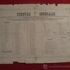 Carteles de Semana Santa: CUENTAS GENERALES DE LA HERMANDAD DE LA CARRETERÍA DE SEVILLA. 1880.. Lote 25094540