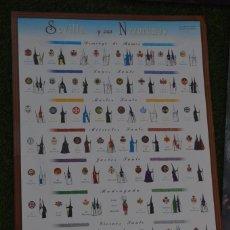 Carteles de Semana Santa: CARTEL SEMANA SANTA. Lote 218994422