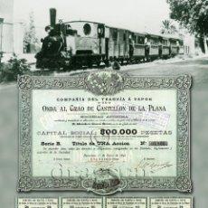 Carteles de Transportes: POSTER EN PAPEL FOTOGRAFICO PARA DECORACIÓN TAMAÑO 35X40 (ACCIONES DE LA PANDEROLA ) CASTELLON . Lote 43523052