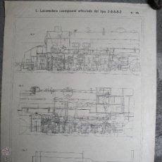Carteles de Transportes: CARTEL LOCOMOTORA COUMPOUND ARTICULADA TIPO 2-8-8-8-2 Nº 35 TREN. Lote 46154627