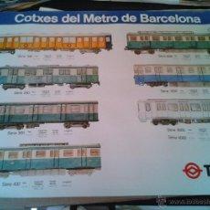 Carteles de Transportes: CARTEL POSTER TRANSPORTES BARCELONA METRO COCHES TRACTORAS MOTOR ORIGINAL AÑOS 80 FERROCARRIL TREN. Lote 51176969
