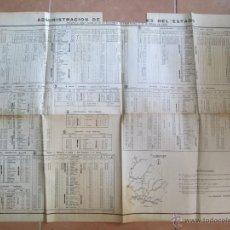 Carteles de Transportes: HORARIO FERROCARRIL. RAILWAY SCHEDULE, FERROVIAIRE ANNEXE URUGUAY 1958 1959. Lote 52457152