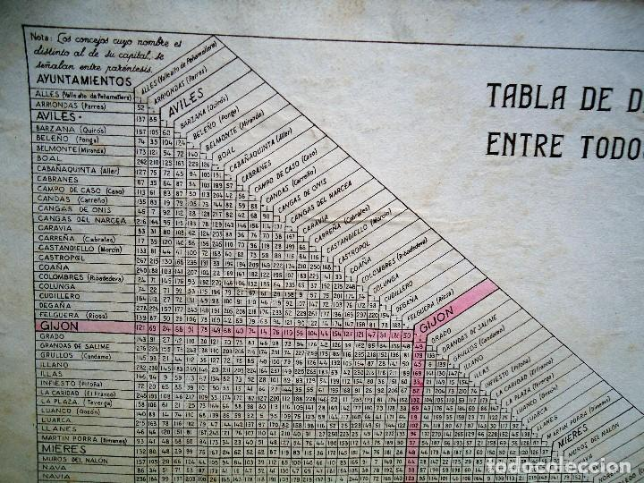 Carteles de Transportes: TABLA DE DISTANCIAS OBRAS PÚBLICAS OVIEDO AÑOS 40 DE GRAN TAMAÑO 33 X 44 cm. - Foto 3 - 84976848