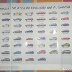Affiches de Transports: FORD EUROPA 50 AÑOS CARTEL 78 X 53,5 CM COCHES 1967 - 2017 POSTER EUROPE FORD MOTOR COMPANY FOMOCO. Lote 125925412