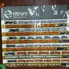 Carteles de Transportes: CARTEL COMPOSICIONES MERCANCIAS RENFE. Lote 118874271