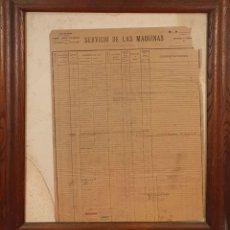 Carteles de Transportes: RED NACIONAL DE FERROCARRILES ESPAÑOLES. SERVICIO DE LAS MÁQUINAS. 1957. . Lote 178169731