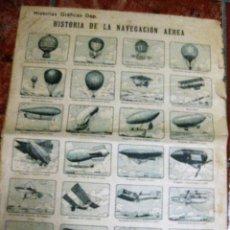 Affissi di Trasporti: CARTEL ANTIGUO HISTORIA DE LA NAVEGACION AEREA HISTORIAS GRAFICAS ED DEP 1913 ZEPPELIN AEROPLANO. Lote 180421616
