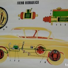 Affiches de Transports: ANTIGUO CARTEL DE AUTOESCUELA.GRAN TAMAÑO.CASA SANZ.. Lote 181087176