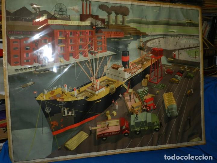 Carteles de Transportes: (M) CARTEL ANTIGUO ORIGINAL - BARCO NAVIERA SWALLOW, IDEAL MANUFACTURING CO LTD - Foto 3 - 187160411