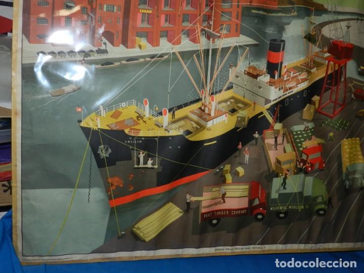 Carteles de Transportes: (M) CARTEL ANTIGUO ORIGINAL - BARCO NAVIERA SWALLOW, IDEAL MANUFACTURING CO LTD - Foto 5 - 187160411