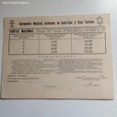 Carteles de Transportes: TAXI-TARIFAS MAXIMAS - AGRUPACION NACIONAL AUTONOMA AUTO-TAXI Y GRAN TURISMO - AÑO 1971 -. Lote 217091917