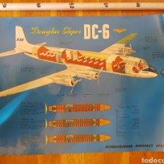 Carteles de Transportes: CARTEL POSTER SCANDINAVIAN DOUGLAS SYSTEM DC-6 AIRLINES AEROLINEA ANTIGUO POSTER AÑOS 50. Lote 227072115