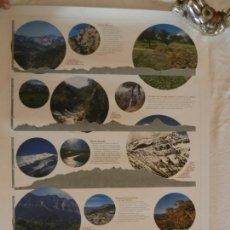Carteles de Turismo: CARTEL PERFILES DE UNA TIERRA, SIERRA Y MONTAÑAS DE ANDALUCIA - JUNTA DE ANDALUCIA 2002. MED. 60X45. Lote 165237870