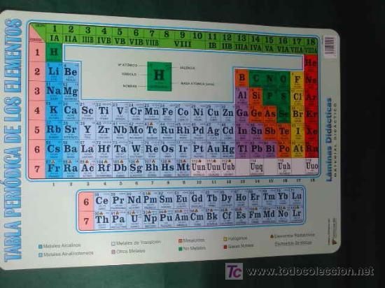 Qumica lmina tabla peridica de los elemento comprar en qumica lmina tabla peridica de los elementos urtaz Images
