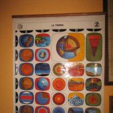 Carteles: CARTEL ESCUELA LA TIERRA PLASTIFICADO 1981. Lote 25639008