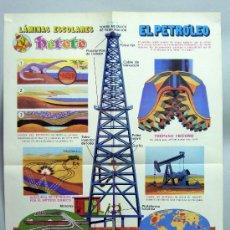 Carteles: PÓSTER LÁMINAS ESCOLARES PETETE EL PETRÓLEO 1983 56,5 CM X 40,5 CM. Lote 32177849