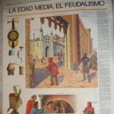 Carteles: LA EDAD MEDIA FEUDALISMO.MURAL ESCUELA PARA COLGAR EN ENCERADO 87X114 AMBAS CARAS EDIBOOK. Lote 35125463