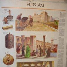 Carteles: EL ISLAM.MURAL POR LAS DOS CARAS PARA COLGAR ENCERADO ESCUELA.ED TEDISER 80X113.. Lote 35169358