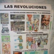 Carteles: LAS REVOLUCIONES .MURAL POR LAS DOS CARAS PARA COLGAR ENCERADO ESCUELA.ED TEDISER 80X113.. Lote 35169385