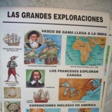 Carteles: LAS GRANDES EXPLORACIONES .MURAL POR LAS DOS CARAS PARA COLGAR ENCERADO ESCUELA.ED TEDISER 80X113.. Lote 35169415