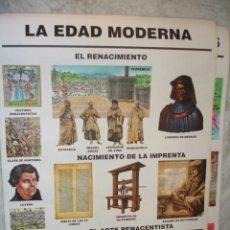 Carteles: LA EDAD MODERNA .MURAL POR LAS DOS CARAS PARA COLGAR ENCERADO ESCUELA.ED TEDISER 80X113.. Lote 35169432