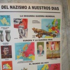 Carteles: DEL NAZISMO A NUESTROS DIAS .MURAL POR LAS DOS CARAS PARA COLGAR ENCERADO ESCUELA.ED TEDISER 80X113.. Lote 35169469
