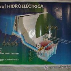Carteles: UNESA CENTRAL HIDROELECTRICA .MURAL PARA COLGAR ENCERADO ESCUELA.87X53. Lote 47848292