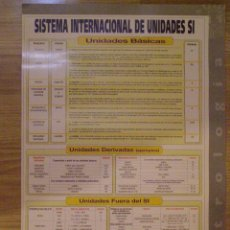 Carteles: POSTER - TÉCNICO EDUCATIVO - SISTEMA INTERNACIONAL DE UNIDADES - SI - METROLOGÍA -. Lote 41362123