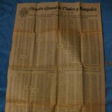 Carteles: CARTEL DE NUMEROS PREMIADOS EN LA LOTERIA,AÑO 1942.DIRECCION GENERAL DE TIMBRE Y MONOPOLIOS.. Lote 46392119