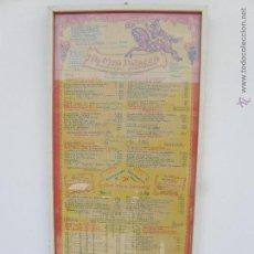 Carteles: CARTEL ENMARCADO RETAURANTE RISTORANTE ROMA DA MEO PATACCA TEL 586 198 AÑOS 50 60 102X45,5CMS. Lote 49686413