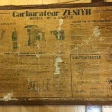 Carteles: CARTEL EN TELA FRANCES CARBURADOR ZENITH. Lote 54517600