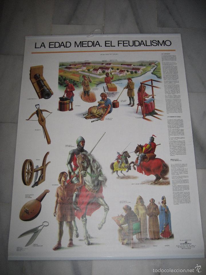 CARTEL,LAMINA MURAL LA EDAD MEDIA,EL FEUDALISMO EDIBOOK AÑO 1990 (Coleccionismo - Carteles Gran Formato - Carteles Varios)