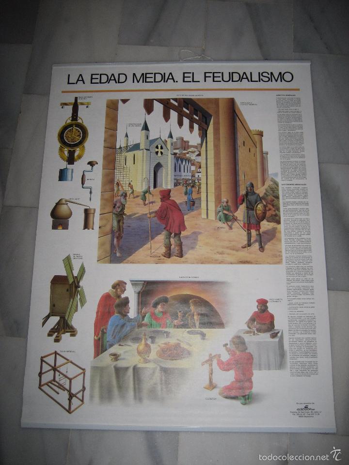 Carteles: CARTEL,LAMINA MURAL LA EDAD MEDIA,EL FEUDALISMO EDIBOOK AÑO 1990 - Foto 2 - 57411578