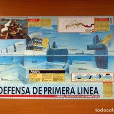 Carteles: DEFENSA DE PRIMERA LINEA, LONDRES - EDICIONES RIALP 1989 - PÓSTER TAMAÑO 58X41. Lote 82469648