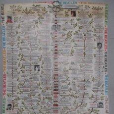 Carteles: GRAN CARTEL ORIGINAL DEL ARBOL GENEALOGICO DE LOS BEATLES DESDE SUS COMIENZOS. 96 CM X 69 CMA. Lote 110569415
