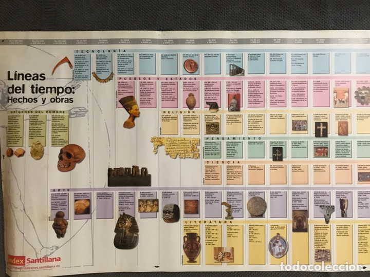 CARTEL. LINEAS DEL TIEMPO. HECHOS Y OBRAS (SANTILLANA) (Coleccionismo - Carteles Gran Formato - Carteles Varios)