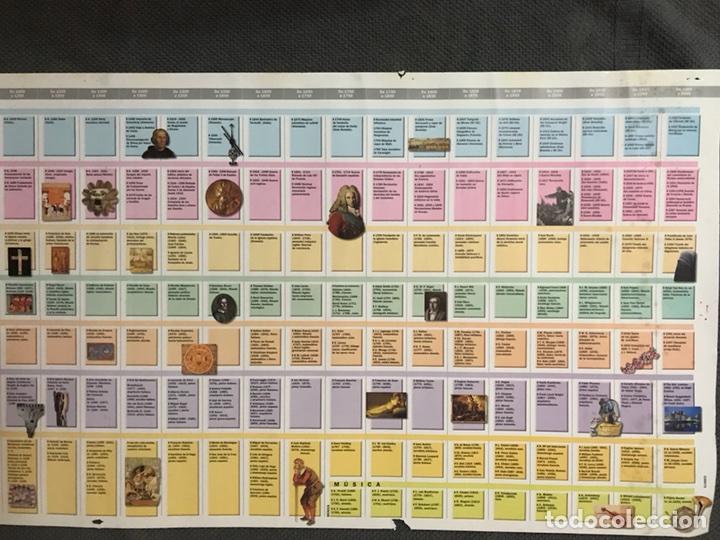 Carteles: Cartel. LINEAS DEL TIEMPO. Hechos y Obras (Santillana) - Foto 2 - 111724659