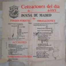 Carteles: GRAN CARTEL COTIZACIONES BOLSA MADRID 1930. Lote 117531611