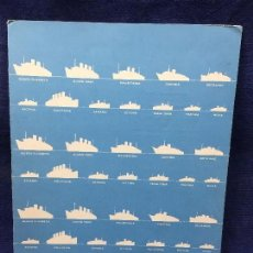 Carteles: MENU CUNARD WHITE STAR R M S QUEEN MARY 2 ABRIL DINNER 1949 26,5X21CMS. Lote 122216027
