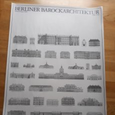Carteles: CARTEL PÓSTER ARQUITECTURA BARROCA BERLINESA. EDICIÓN LIDIARTE 1987. Lote 146896398
