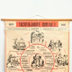 Carteles: ANTIGUO POSTER ORIGINAL. ALBUM DE ESCUELA DE BÉLGICA . AÑO 1954. VINTAGE RETRO. Lote 127578599