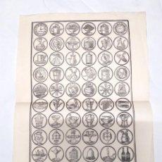 Carteles: AUCA VARIOS UTENSILIOS HERRAMIENTAS, PAPEL DE HILO. MED. 33 X 46 CM. Lote 128773699