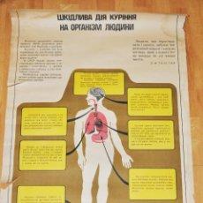 Carteles: CARTEL SOVIETICO SOBRE PELIGRO DE FUMAR .URSS. Lote 131751662