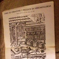 Carteles: CARTEL SOBRE PROCESOS DE HIDROMETALURGIA, EN MADRID- 1983. Lote 135173174