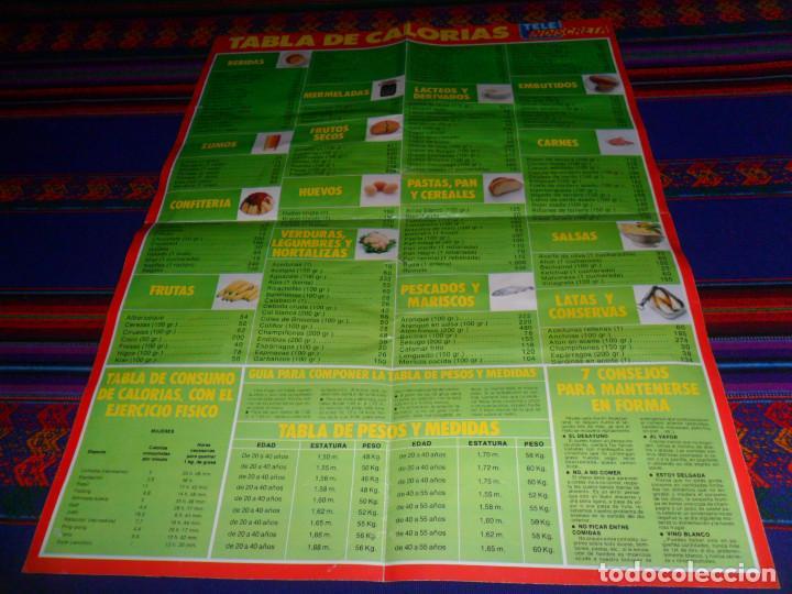 Carteles: TELE INDISCRETA CARTEL PÓSTER V LOS VISITANTES Y TABLA DE CALORÍAS. 54,5X42 CMS. RARO. - Foto 2 - 190137463