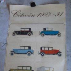 Carteles: CARTEL LAMINA CITROEN COCHE ANTIGUO 1927 - 1931. Lote 194230337