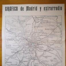 Carteles: ANTIGUO GRÁFICO MAPA DE MADRID Y EXTRARRADIO, 53X44CM. Lote 194385620